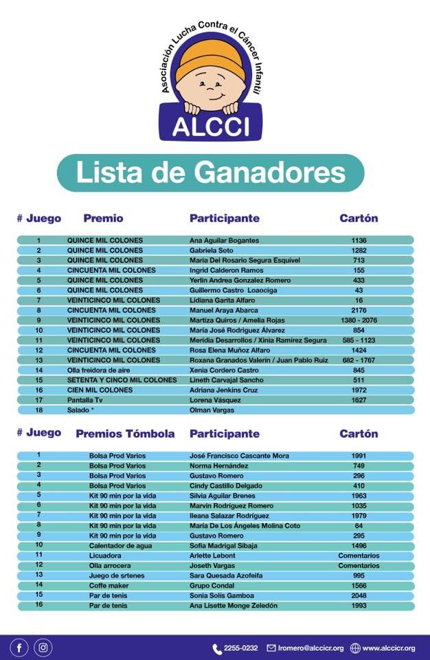 Listado de ganadores Bingo Virtual ALCCI Junio 2020
